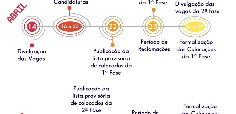PEECF – Programa de Estágios Extracurriculares em Ciências Farmacêuticas 2018